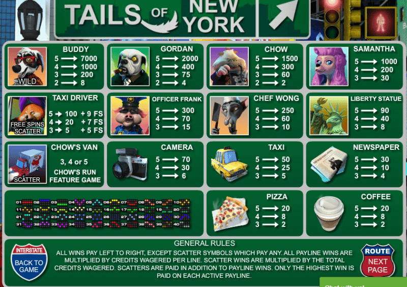 Tails of New York Slot Symbols