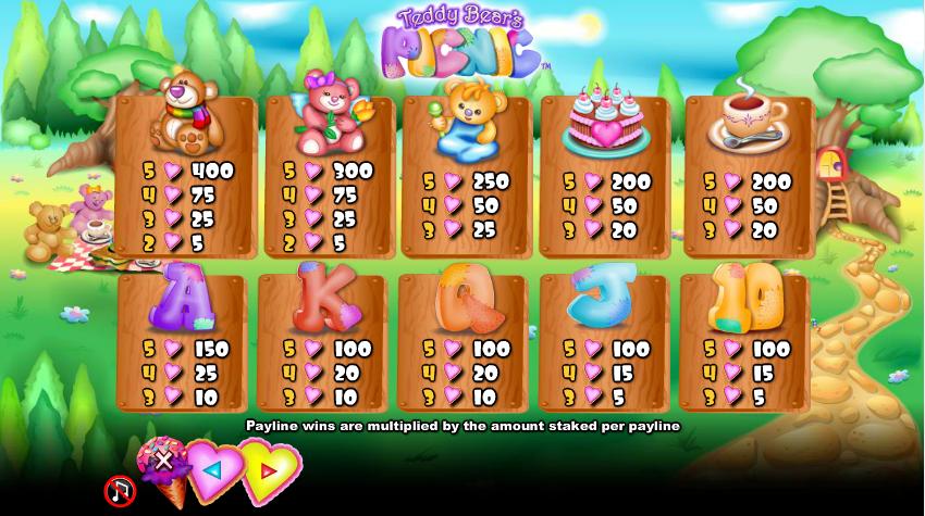 Teddy Bears' Picnic Free Slots