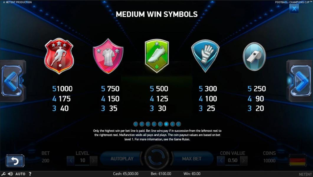 the champions medium win symbols