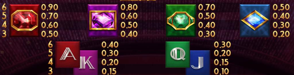The Grand Galore Slot Symbols