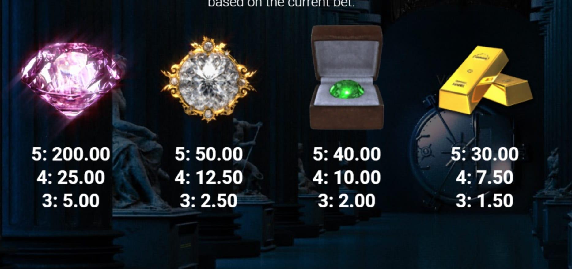 The Vault Slot Symbols