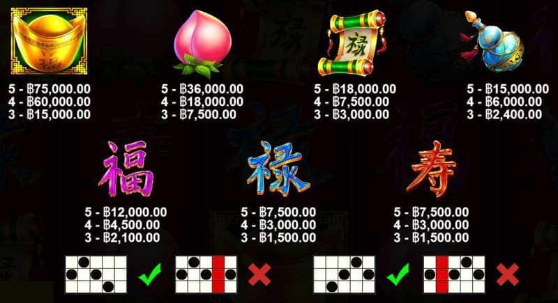 Three Star Fortune Slot Symbols