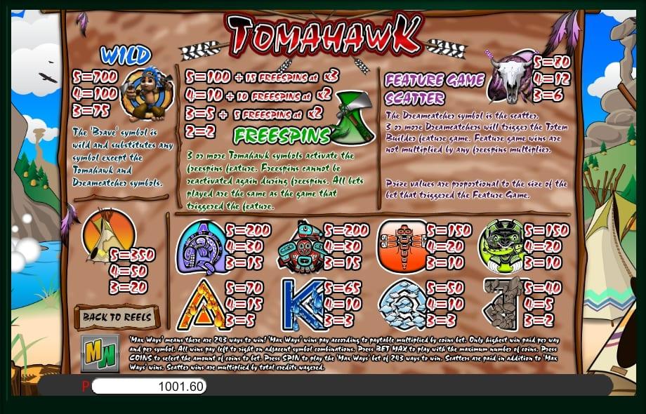 Tomahawk Slot Symbols