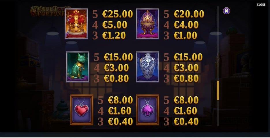 Vault of Fortune Slot Symbols