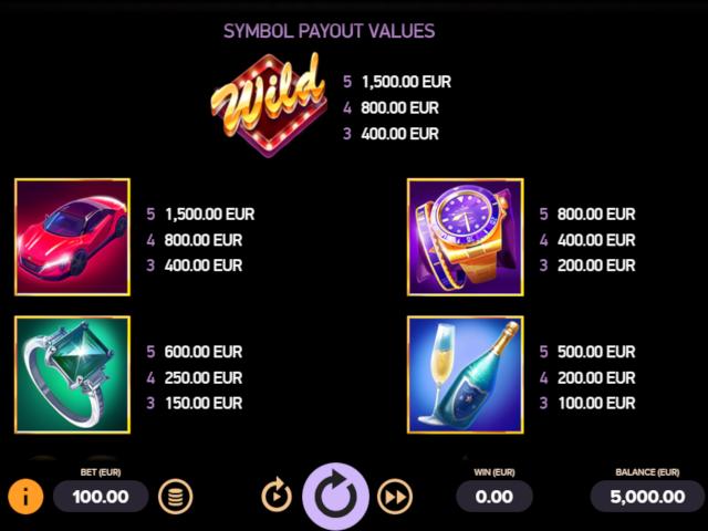 Vegas Night Life Slot Paytable