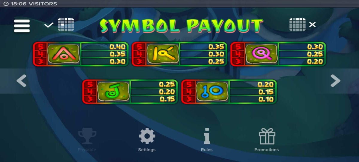 Visitors Slot Paytable