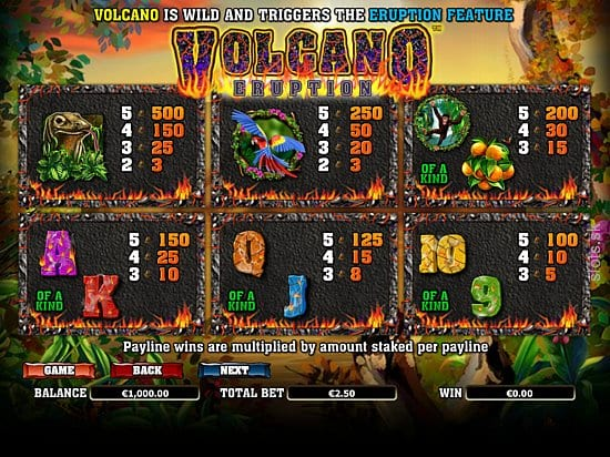 Volcano Eruption online slots game pay table