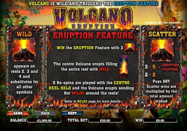 Volcano Eruption Features