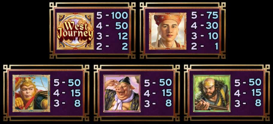 West Journey Treasure Hunt Slots Online