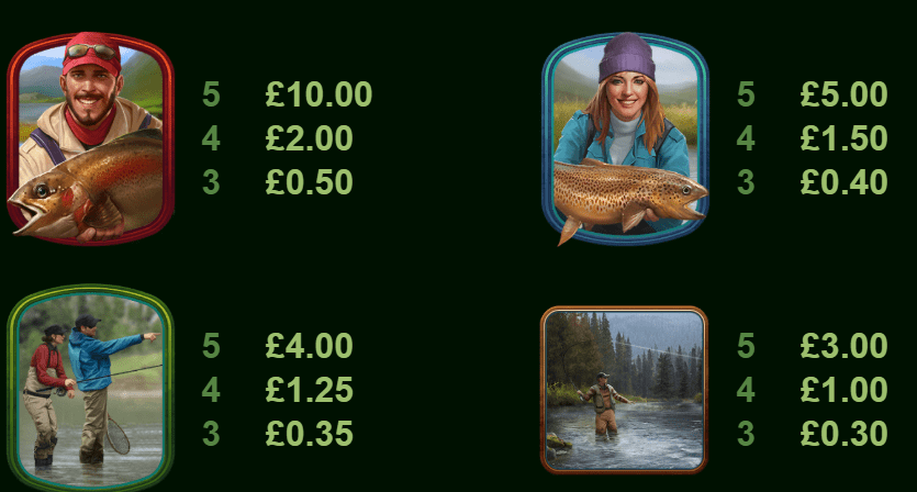 Wild Catch Slots Paytable