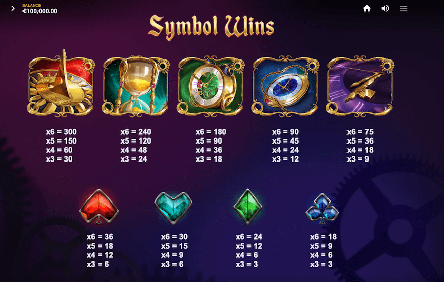 Wild O'Clock Slot Symbols
