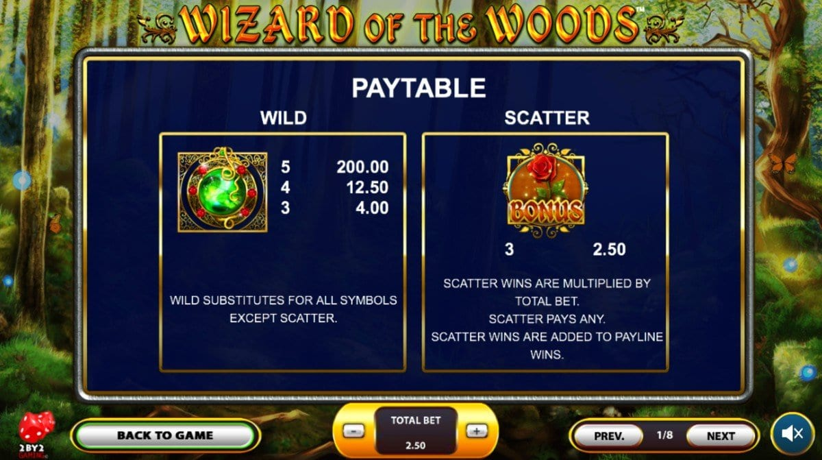 Wizard of The Woods Slot Paytable