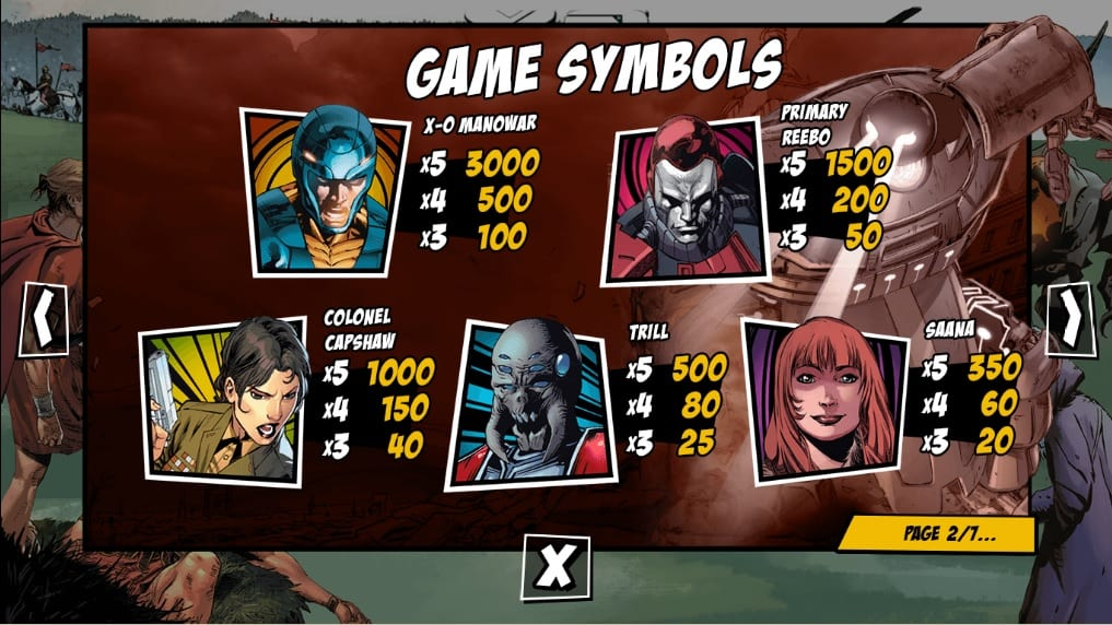 XO Manowar online slots game rules